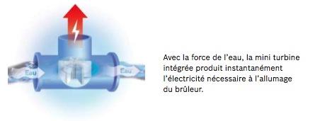 Turbine Ondéa