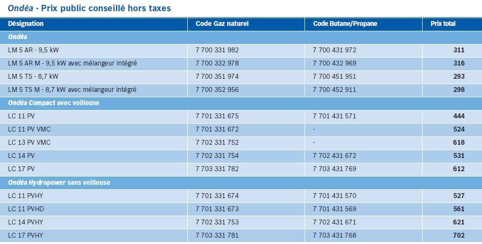Les tarifs Ondéa