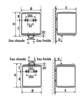 Dimensions du chauffe-eau petite capacité
