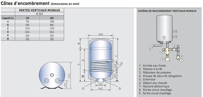 Dimensions chauffe-eau Mixtes Ariston