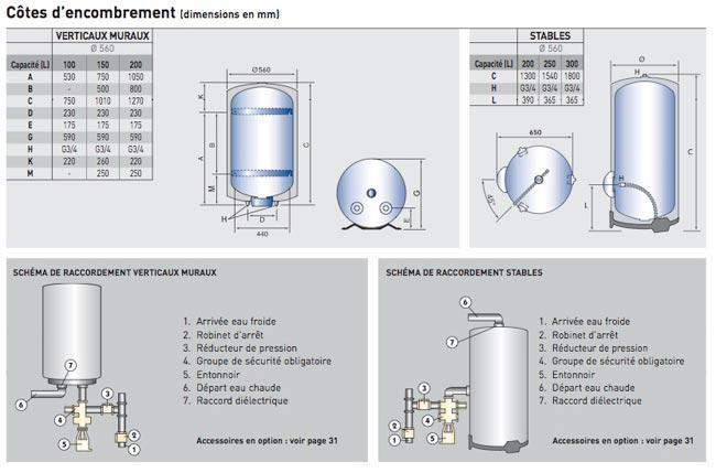 chauffe eau lectrique vertuo ariston 01 58 64 00 00. Black Bedroom Furniture Sets. Home Design Ideas