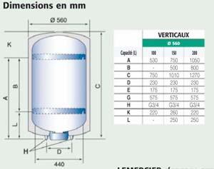 chauffe eau lectrique titanium lemercier 01 58 64 00 00 france depannage. Black Bedroom Furniture Sets. Home Design Ideas